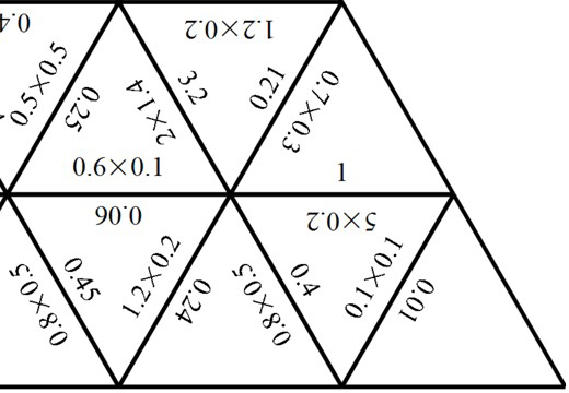 1 Digit Decimals - Multiplying - Spot the Mistake