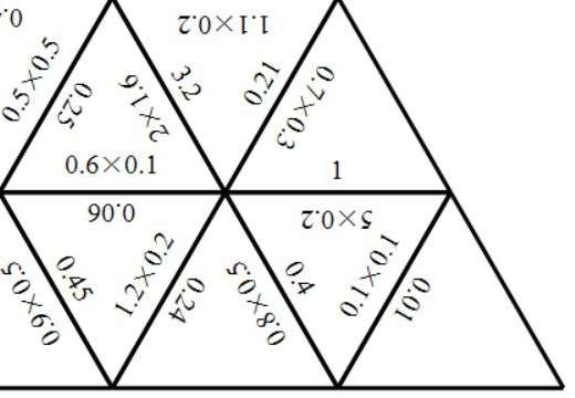 1 Digit Decimals - Multiplying - Tarsia