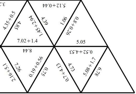 2 Digit Decimals - Adding - Spot the Mistake