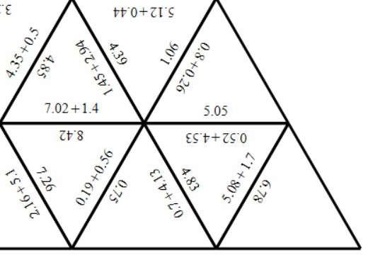 2 Digit Decimals - Adding - Tarsia