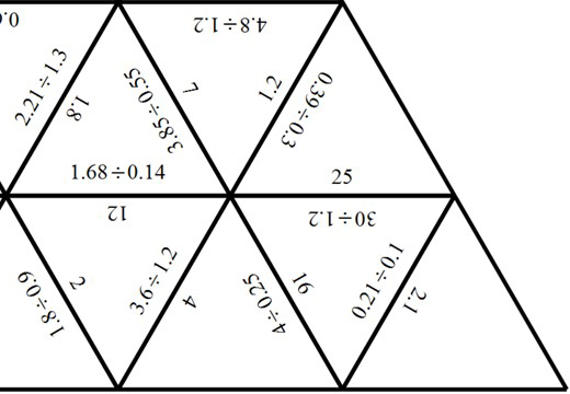 2 Digit Decimals - Dividing - Spot the Mistake