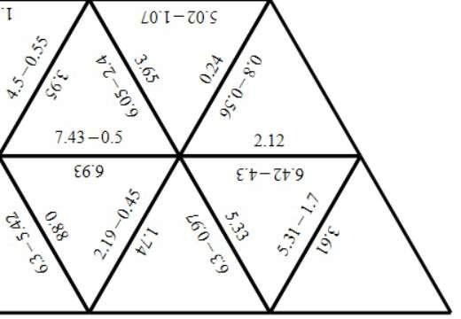 2 Digit Decimals - Subtracting - Tarsia