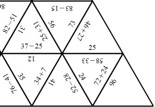 2 Digit Integers - Adding & Subtracting - Tarsia