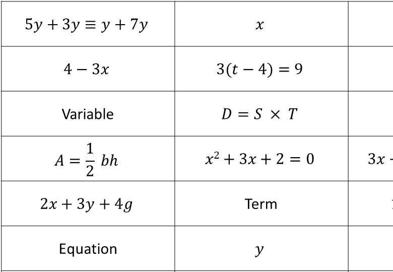 Algebra - Definitions - Card Match