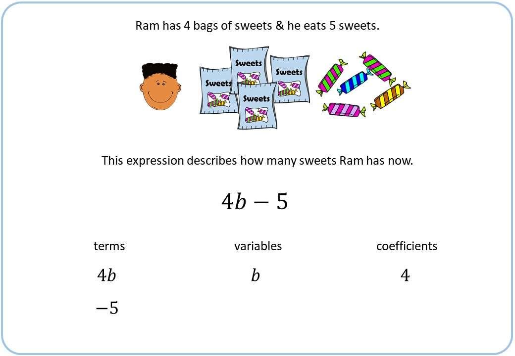 Algebra - Definitions - Demonstration