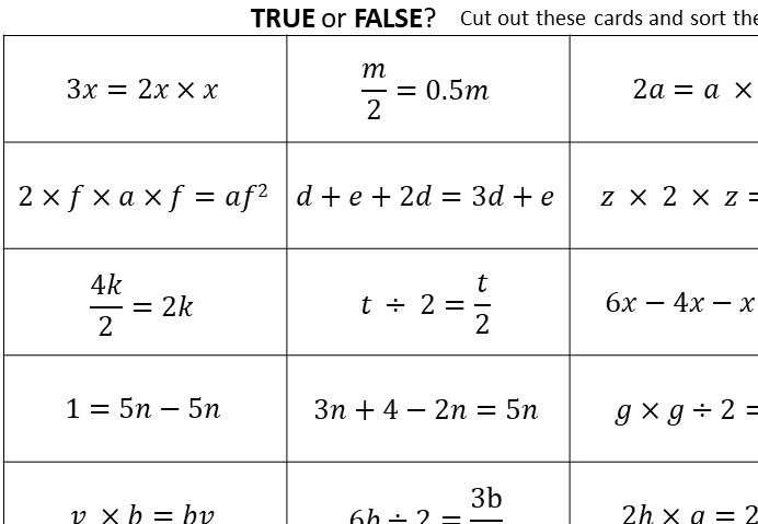 Algebraic Notation - Card Sort