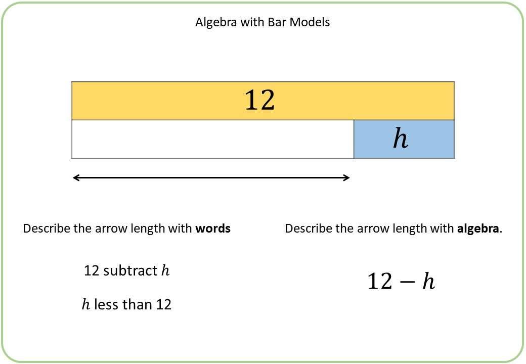 Algebraic Notation - Demonstration