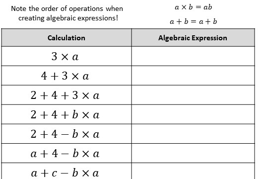 Algebraic Notation - Worksheet A