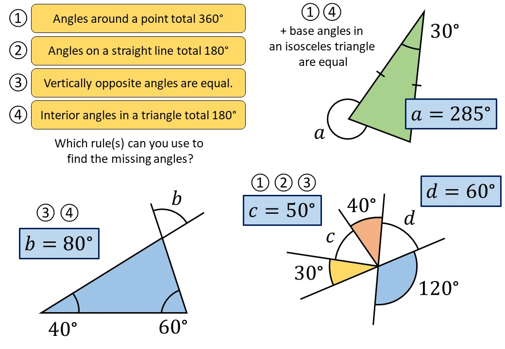 Angle Facts - Mixed - Demonstration
