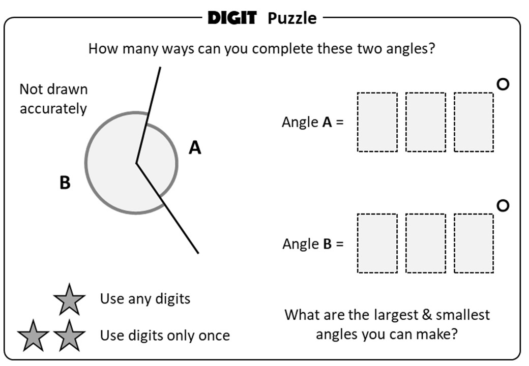 Angles - Around a Point - Digit Puzzle