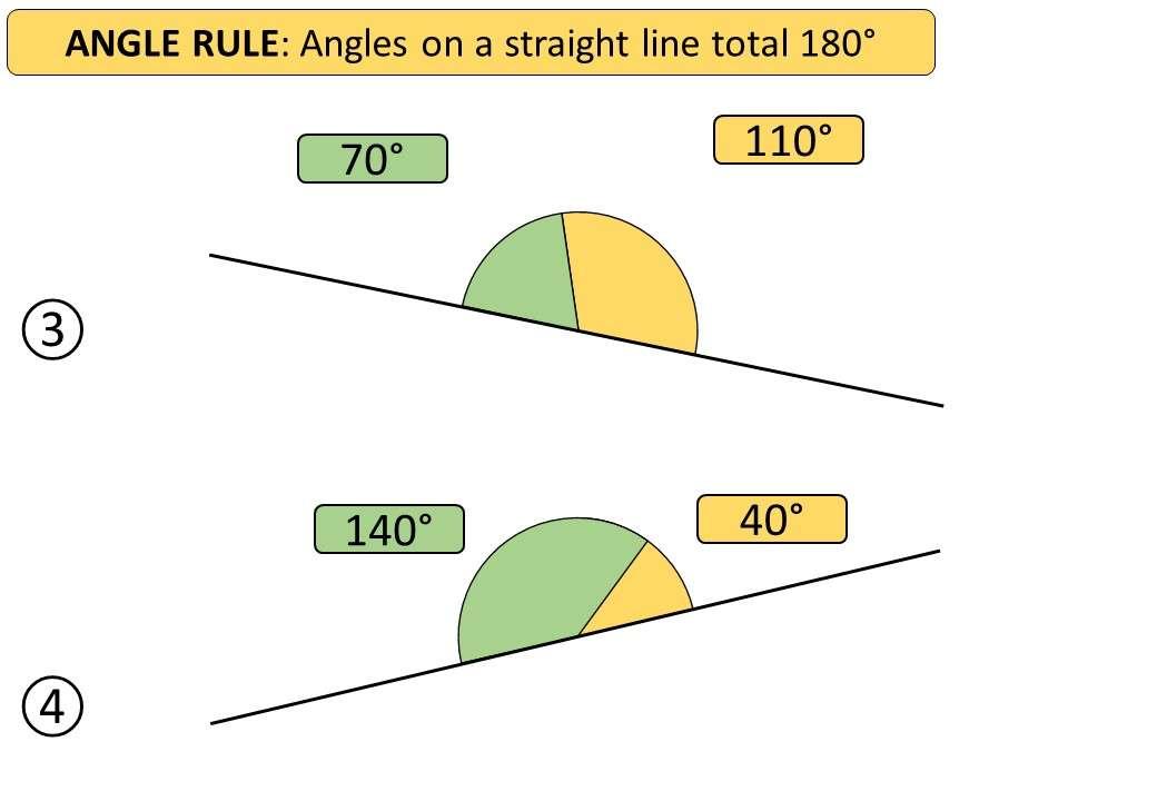 Angles - Straight Line - Demonstration