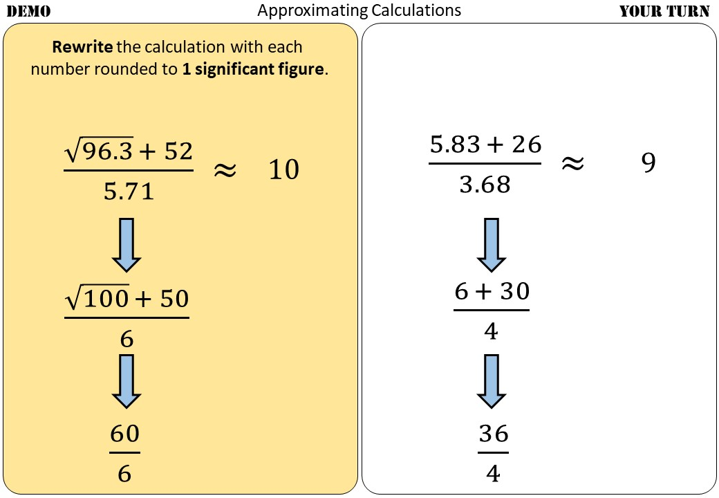 Approximating Calculations - Demonstration
