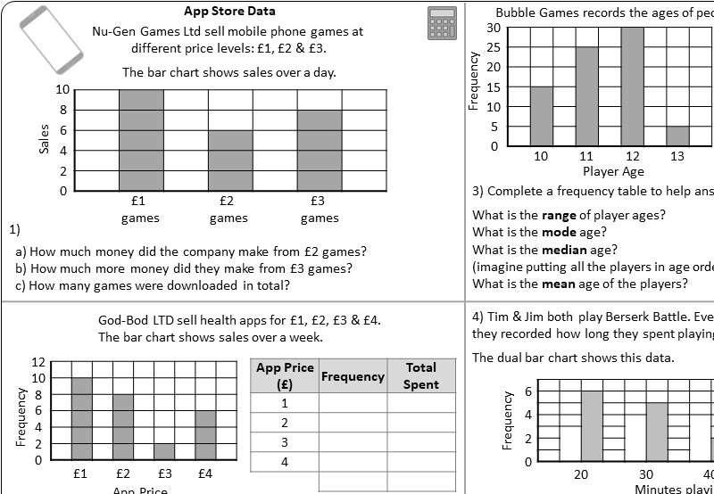 Bar Chart - Finding Averages - Worksheet A