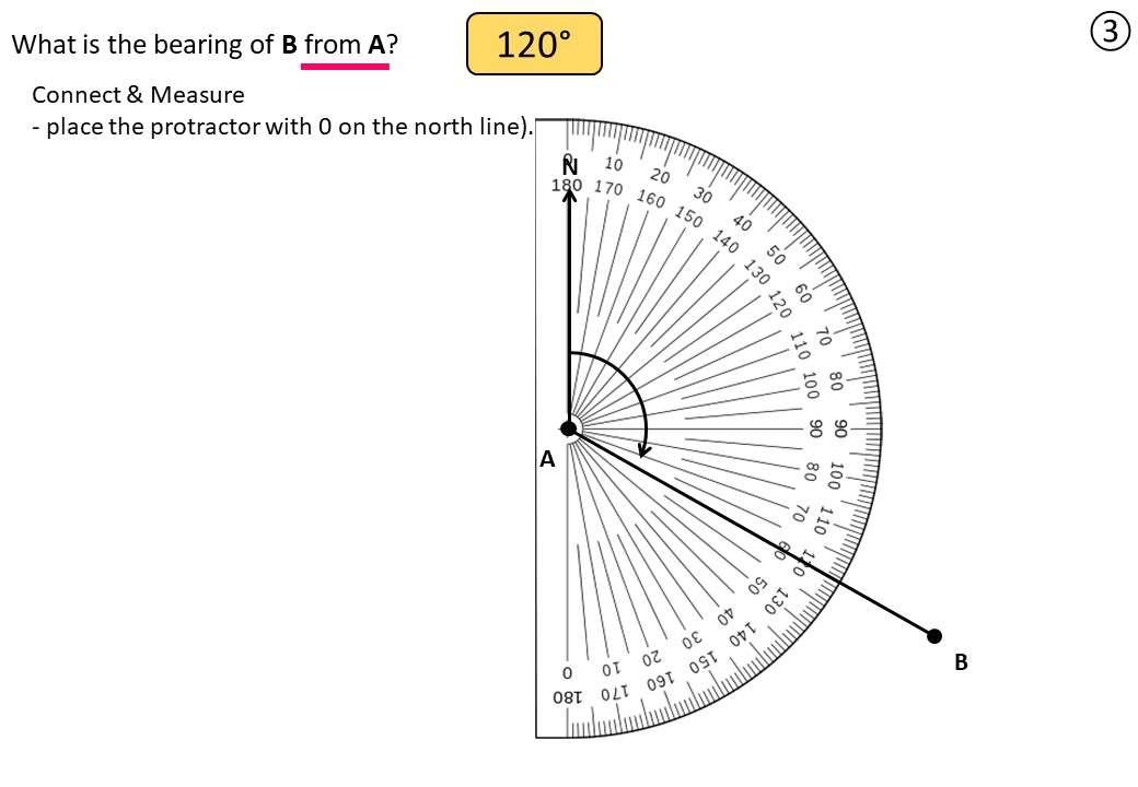 Bearings - Measuring - Demonstration