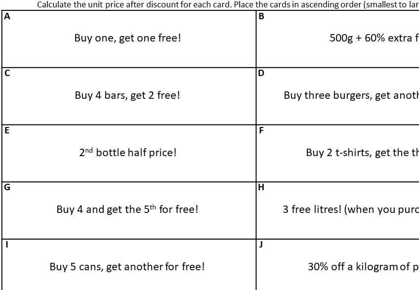 Best Buys - Calculator - Card Sort