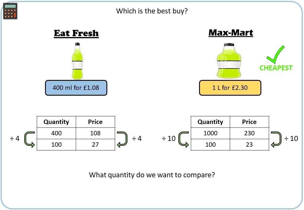 Best Buys - Calculator - Demonstration