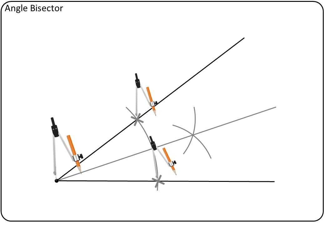 Bisectors & Loci - Demonstration
