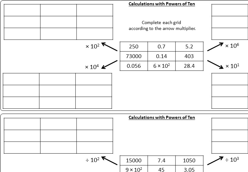 Calculations With Powers of Ten - Worksheet A