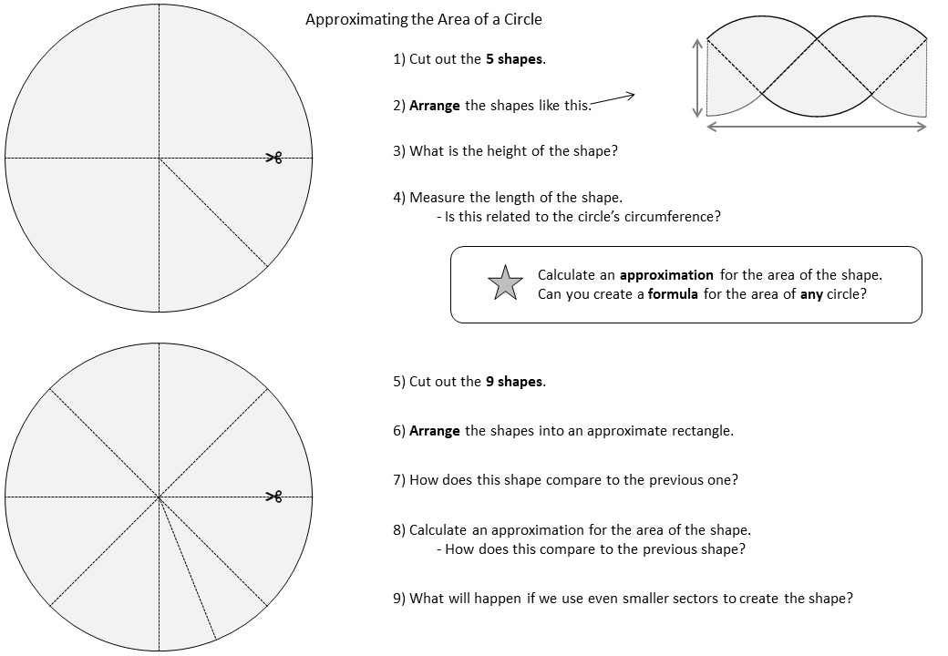Circle - Area - Activity A