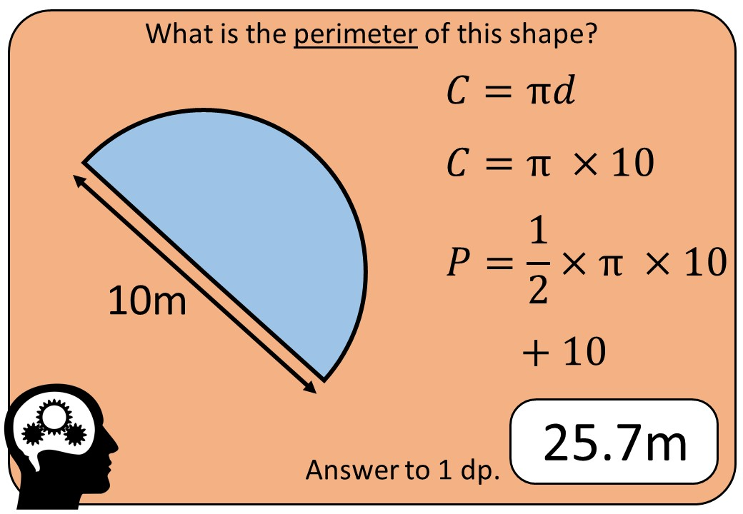 Circle - Circumference & Perimeter - Bingo M