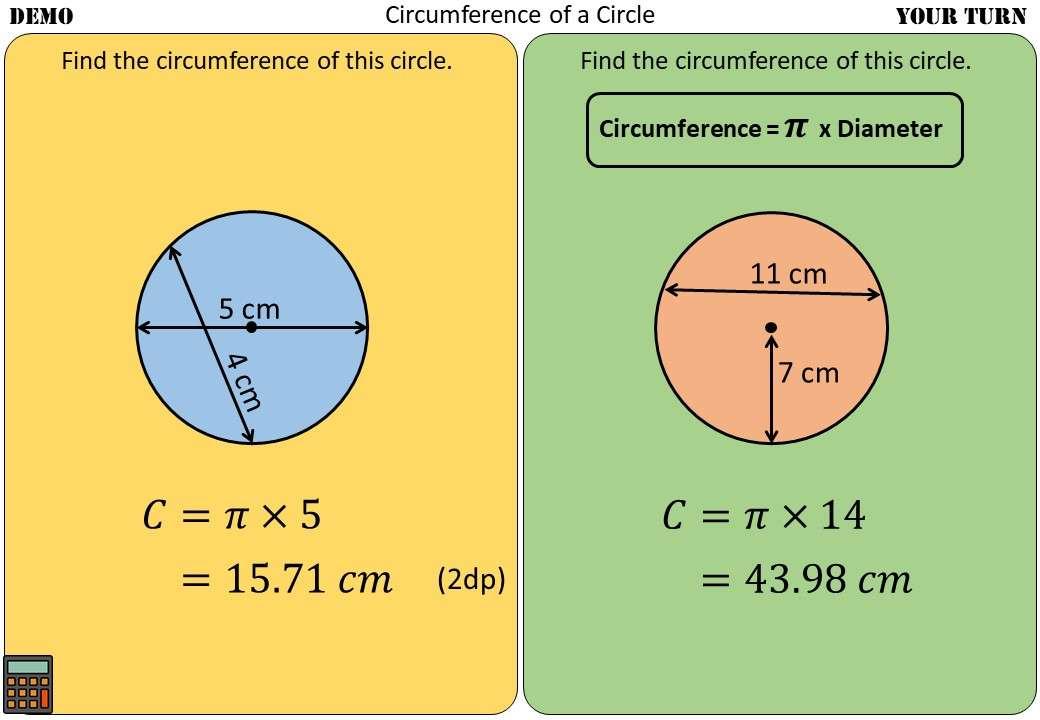 Circle - Circumference & Perimeter - Demonstration