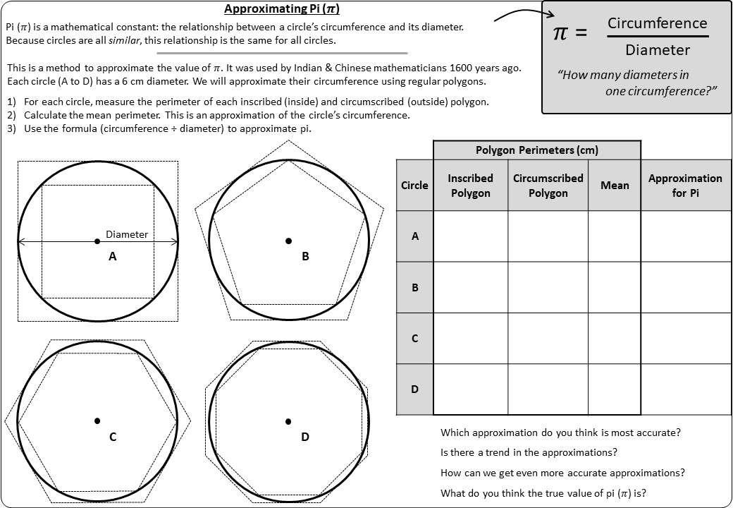 Circle - Circumference & Perimeter - Worksheet B