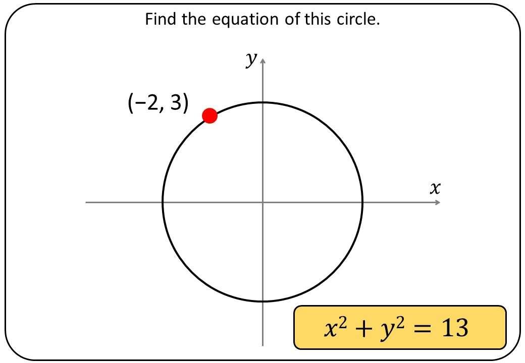 Circle - Equation - Bingo OA