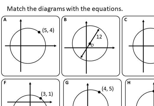 Circle - Equation - Card Match