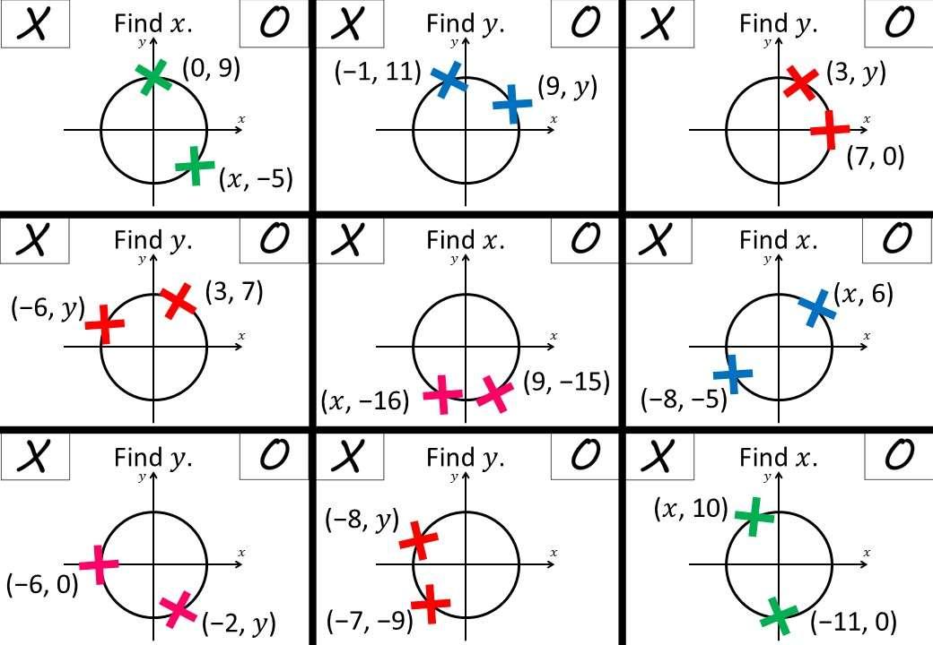 Circle - Equation - Noughts & Crosses