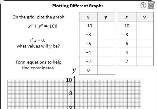 Circle - Equation - Worksheet A