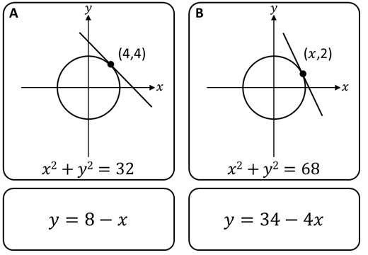 Circle - Tangent Equation - Card Match