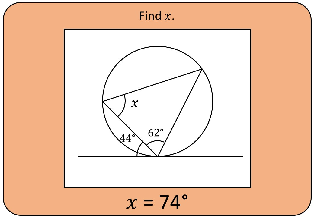 Circle Theorems - Alternate Segment - Bingo OA