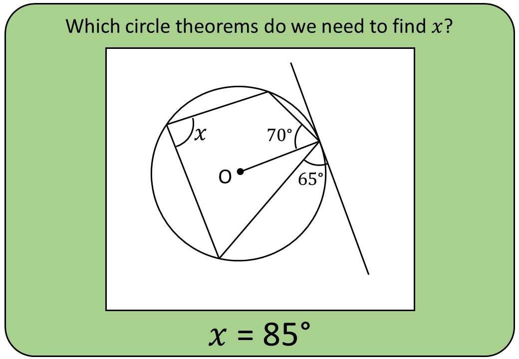Circle Theorems - Combined - Bingo OA