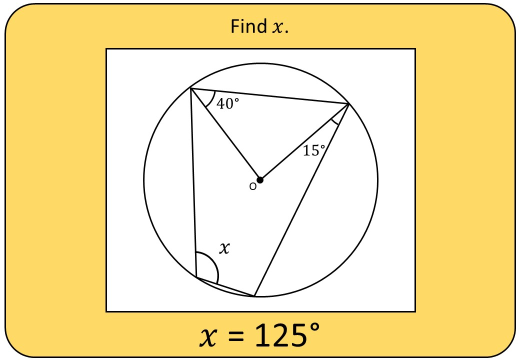 Circle Theorems - Cyclic Quadrilaterals - Bingo OA