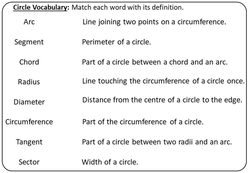 Circle - Vocabulary - Worksheet A