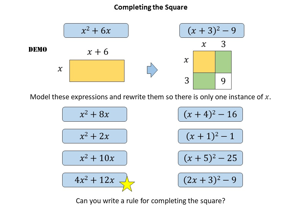 Completing the Square – Demonstration