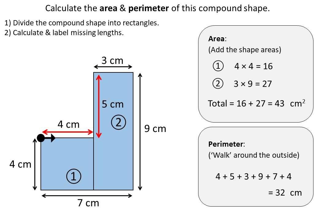 Compound Shapes - Area & Perimeter - Demonstration