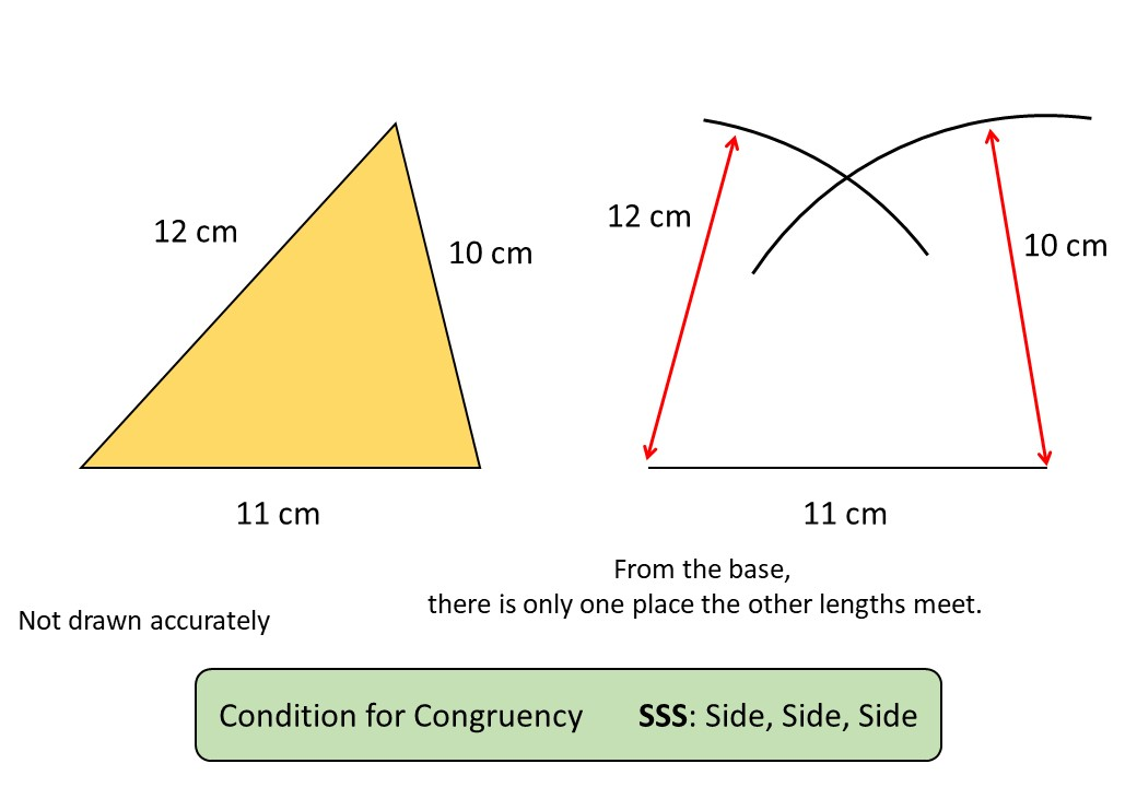 Congruent Triangles - Demonstration