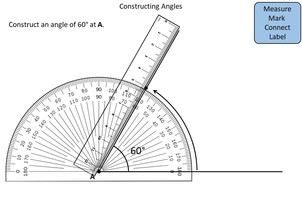 Construction - Angles - Demonstration