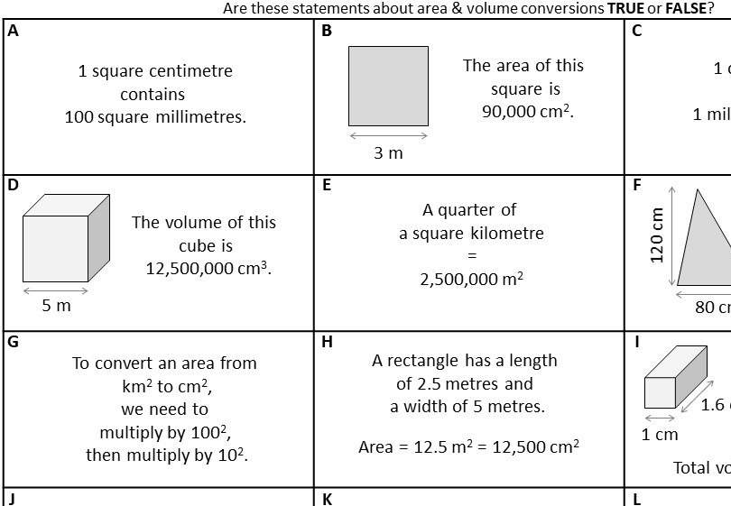 Conversion - Area & Volume - Card Sort