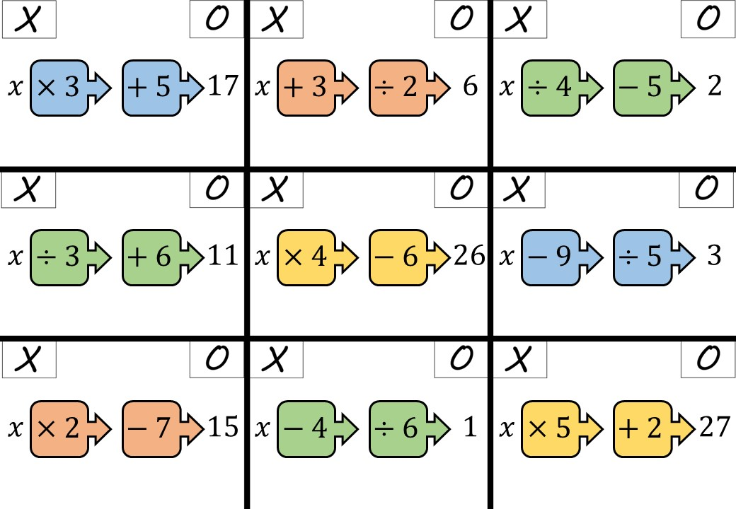 Converting Function Machines & Linear Equations - Noughts & Crosses