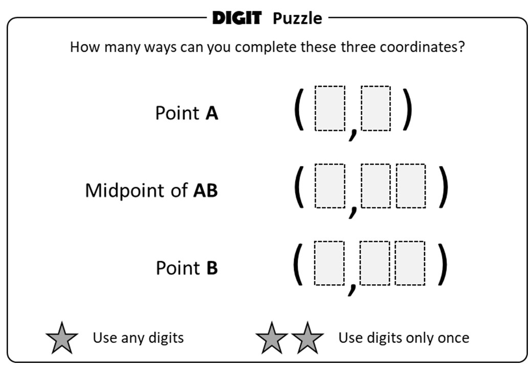 Coordinates - Midpoint - Digit Puzzle