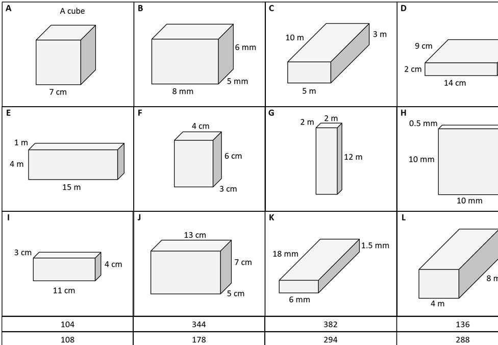 Cuboid - Surface Area - Card Match