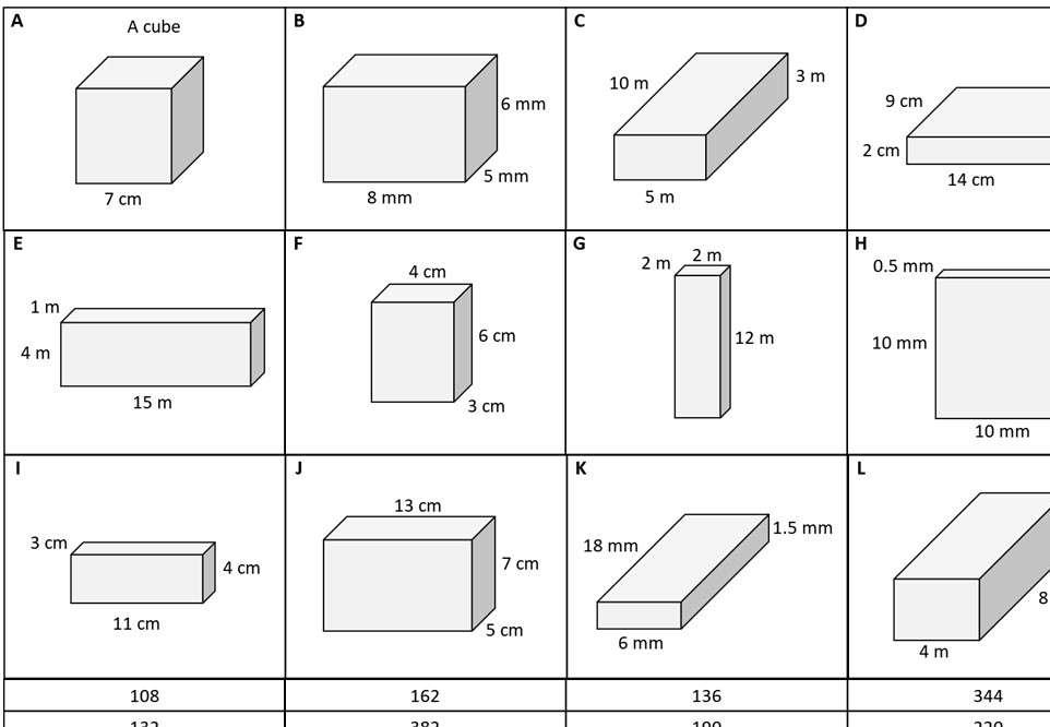 Cuboid - Volume & Surface Area - Card Match