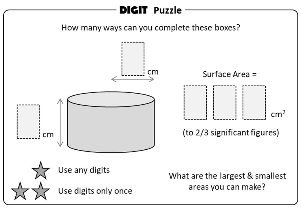 Cylinder - Surface Area - Digit Puzzle