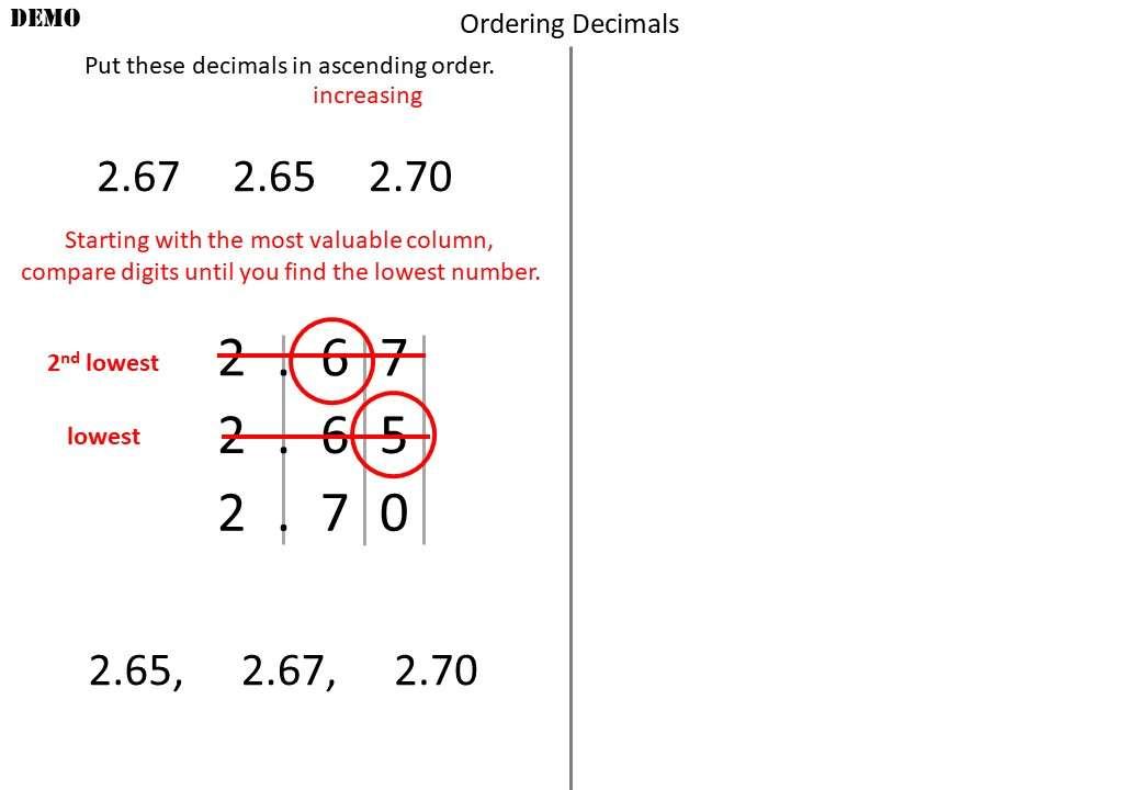 Decimals - Ordering - Demonstration