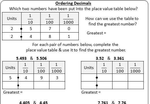 Decimals - Ordering - Worksheet A