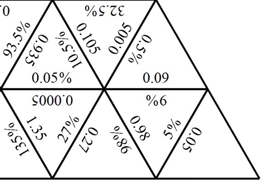 Decimals to Percentages - Tarsia