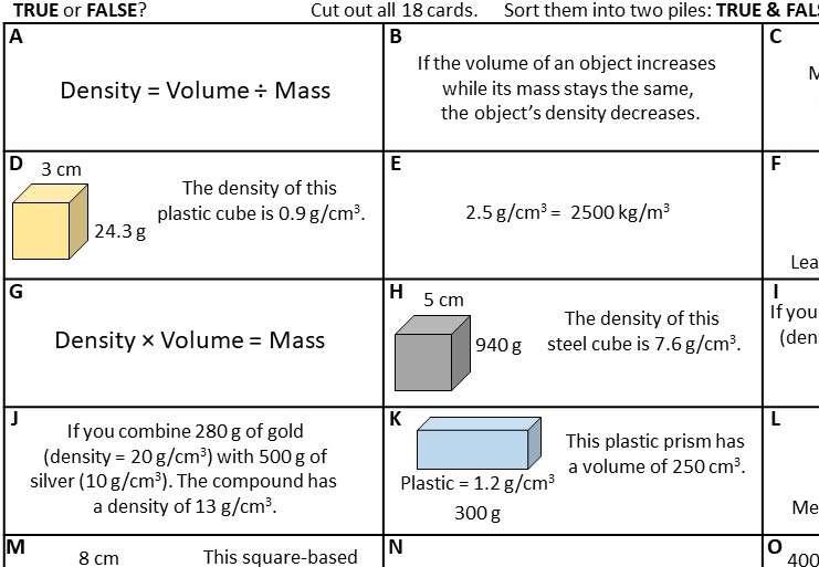 Density, Mass & Volume - Card Sort