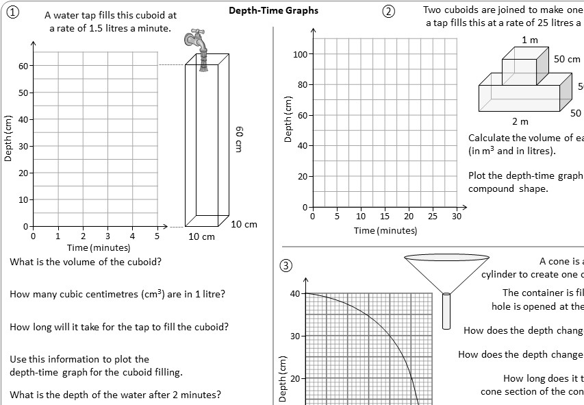 Depth-Time Graphs - Worksheet A